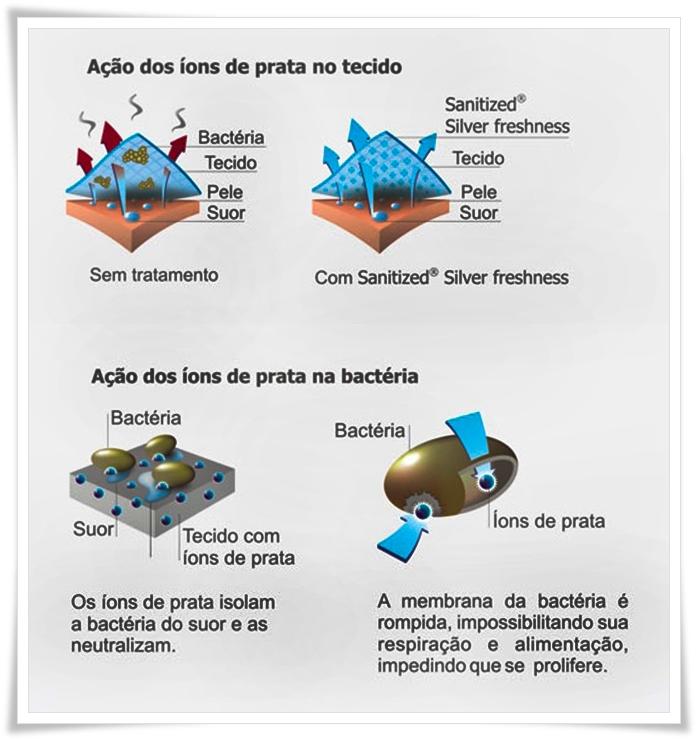 texto-005-tecido_sanitized