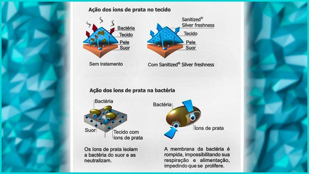 A malha térmica possui proteção antibacteriana, pode ser usada mais de uma vez antes da lavagem